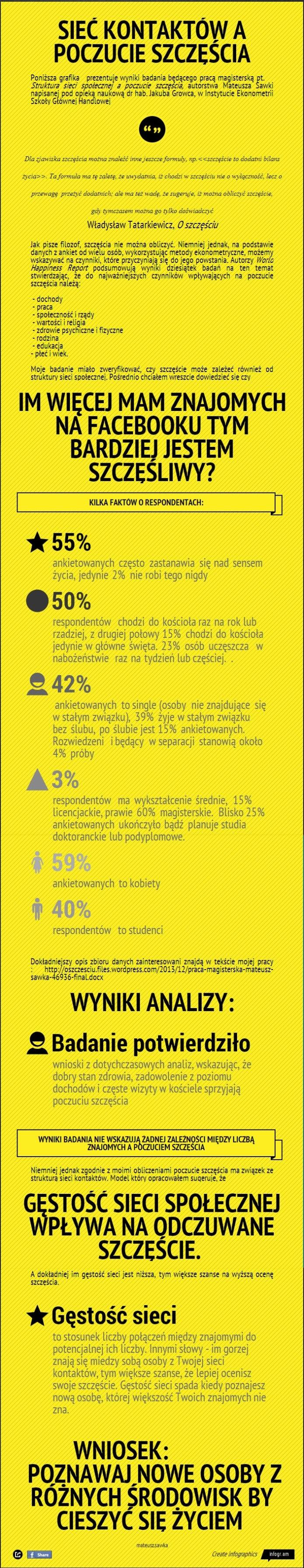 badanie-szczescia-infografika-kopia